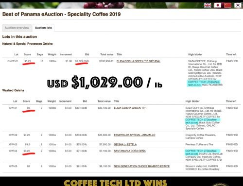 COFFEE TECH LIMITED won a stake in this top placed BoP (2019 Best of Panama) coffee at US$1029 per pound